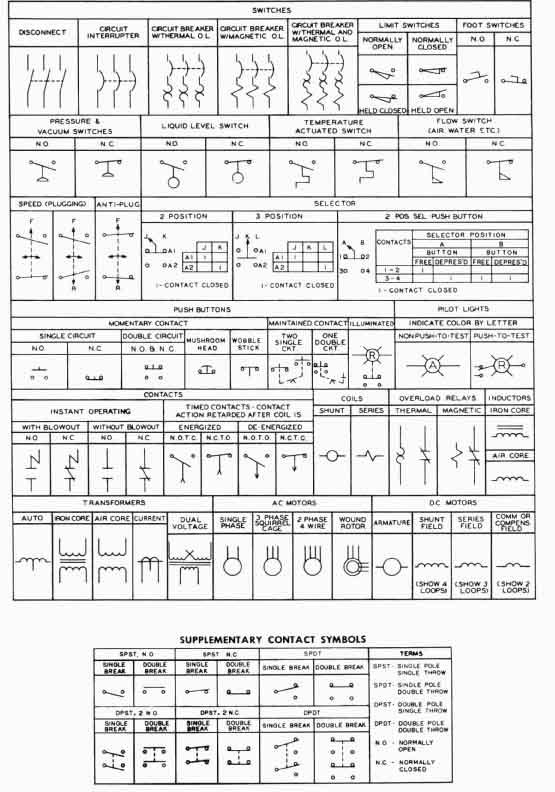understanding wiring diagram symbols understanding electrical wiring diagram symbols pdf wiring diagram on understanding wiring diagram symbols