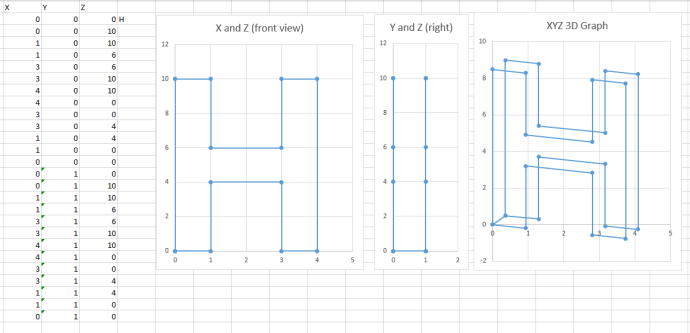 3 line Graphs