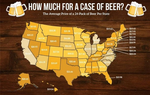 Average Retail Price of Beer Varies Widely by State