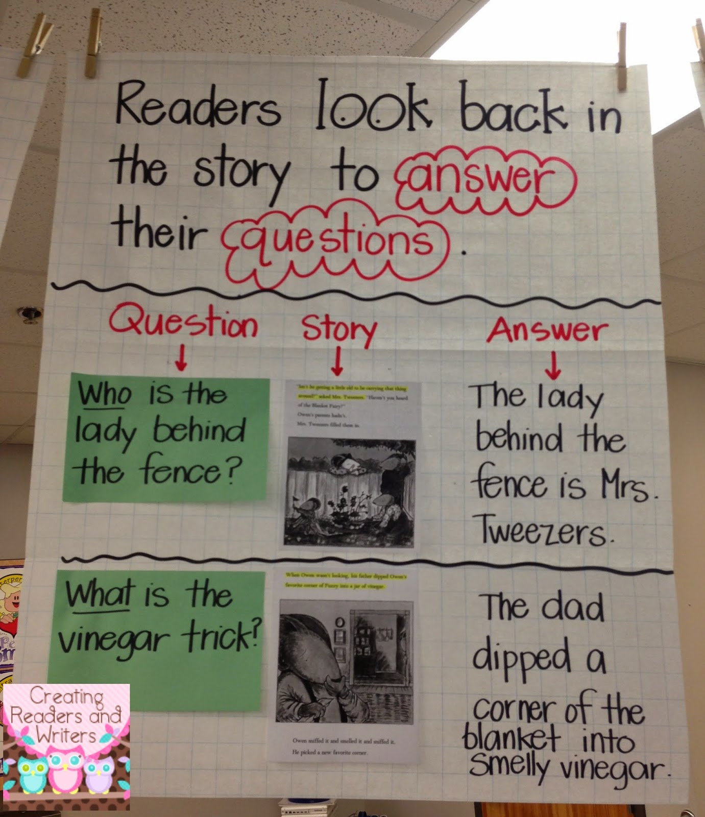 Textual Evidence Anchor Charts