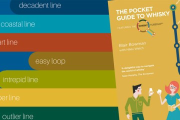 The Pocket Guide to Whisky