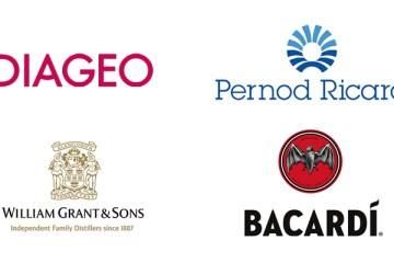 companies