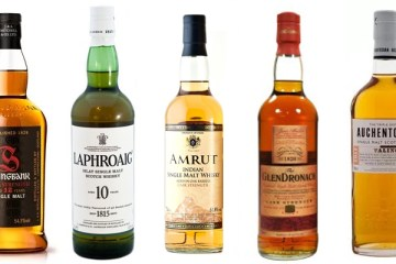 Cask Strength Whiskies