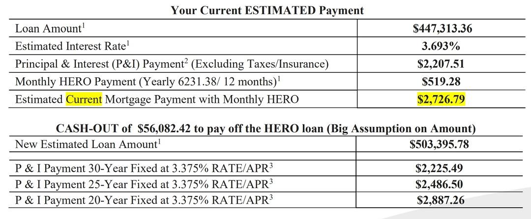 Sample Payoff HERO