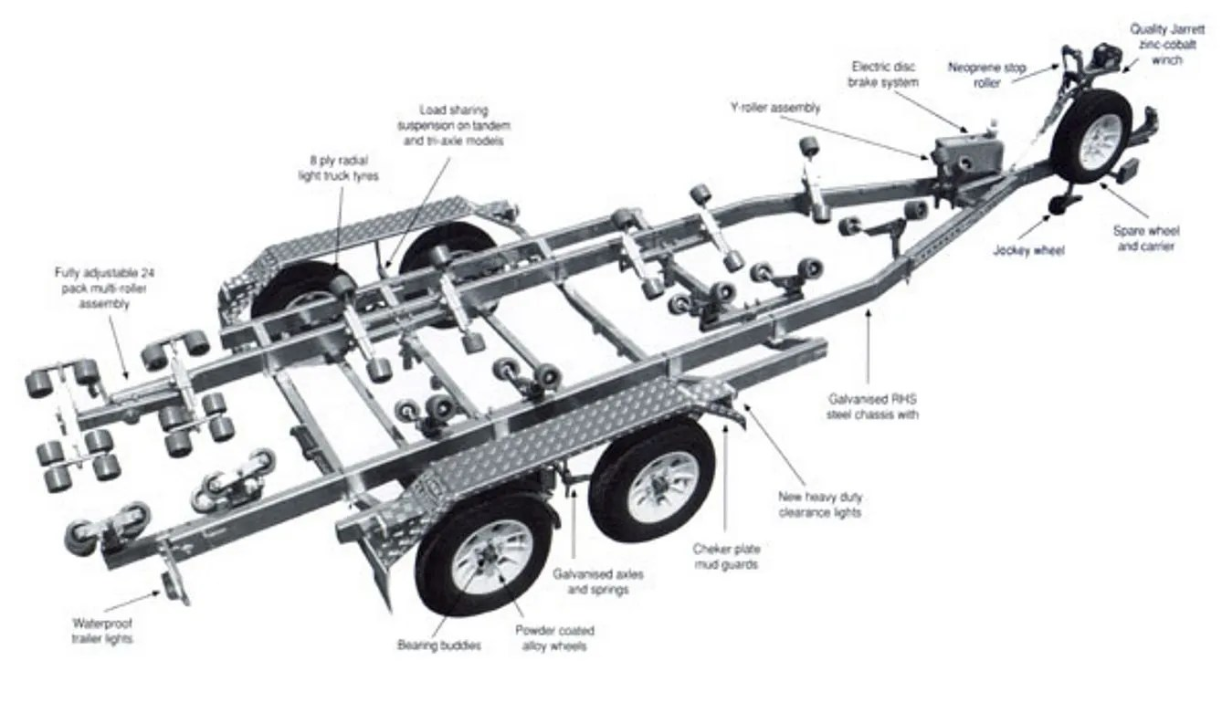 Tracker Boat Trailer Wiring Diagram