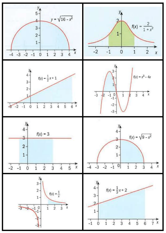 numerical integrals cards 1