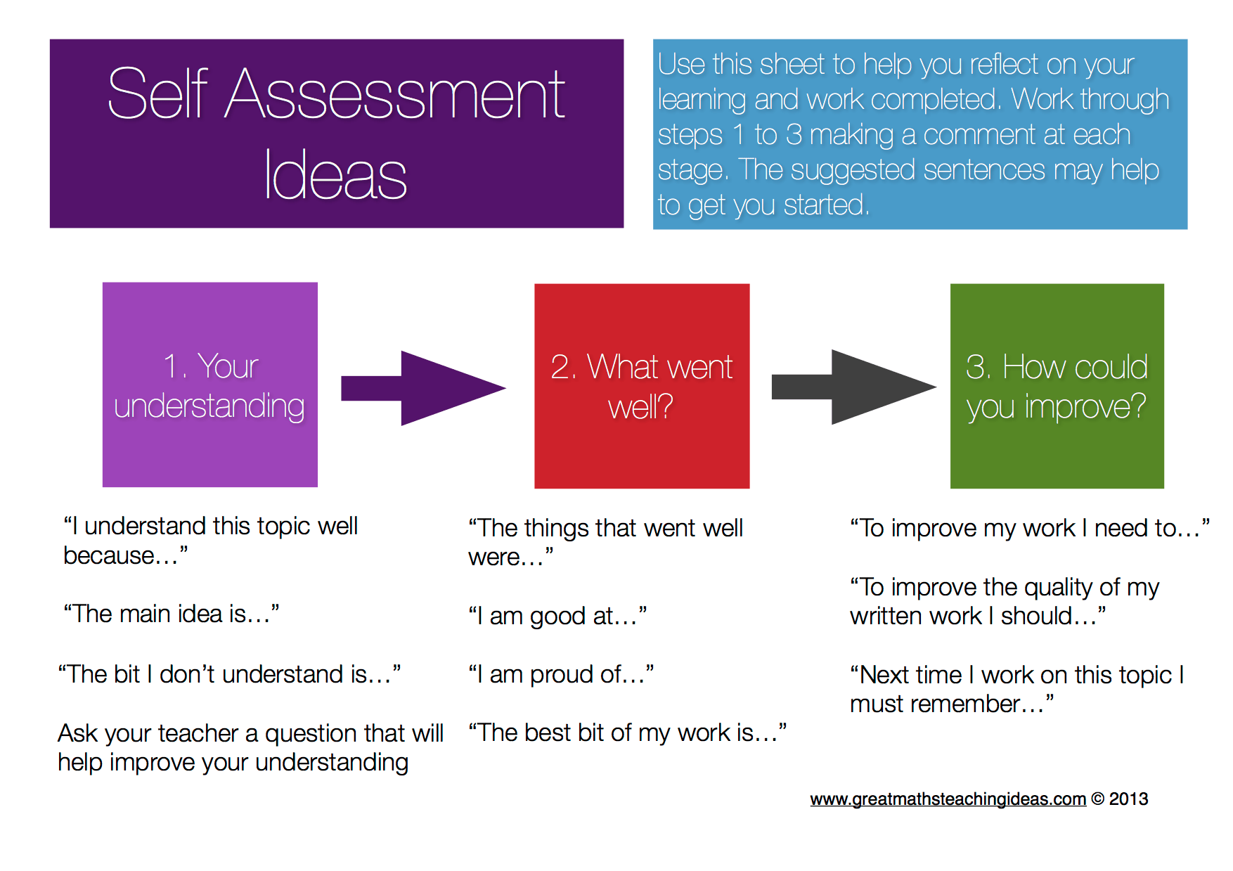 Self And Peer Assessment Scaffolding Sheets Great Maths