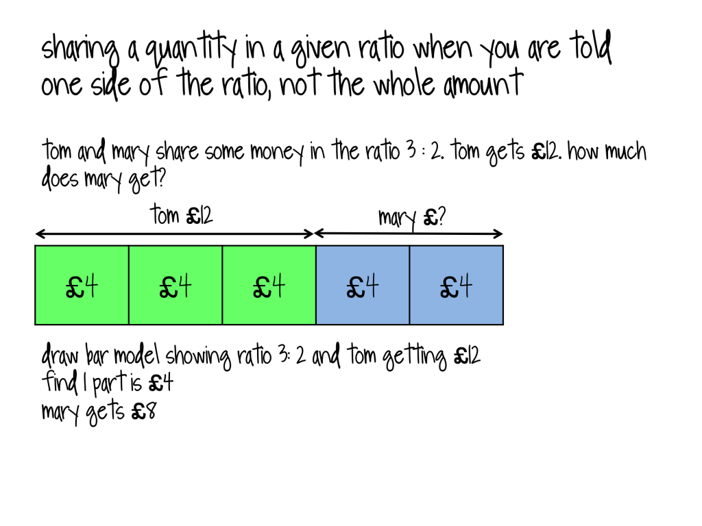 Great Maths Teaching Ideas