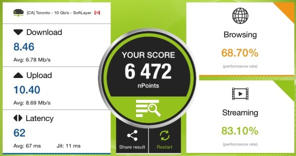 WES compare mid years hall ipad nperf