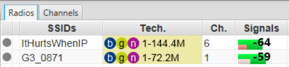 ESS signal levels, USB2 hub, MacBook