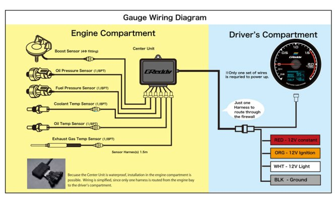 defi gauge wiring diagram defi wiring diagrams cars boost gauge wiring diagram the wiring