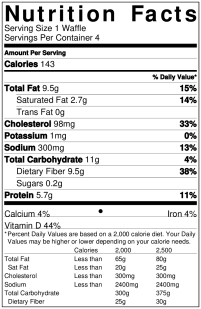 Nutritional facts for Keto waffles