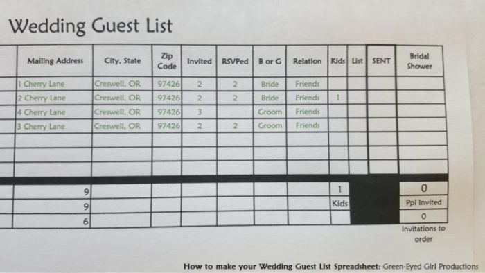 How to Make your Wedding Guest List Spreadsheet. Tutorial and Assignments