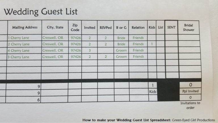 Tutorial And Assignments How To Make Your Wedding Guest List Spreadsheet.  Tutorial And Assignments