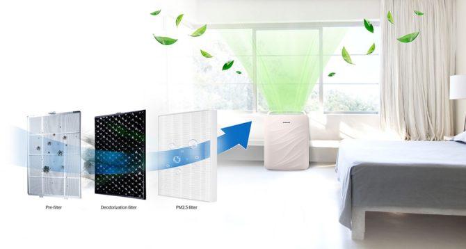 antysmogowe hity oczyszczacz powietrza