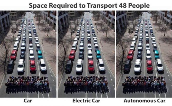 car sharing electric autonomous car