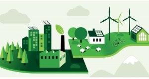 Vizual green business index