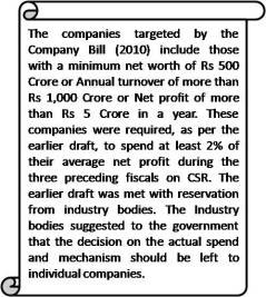 Provisions for mandatory requirement of spending 2% of organizations profits on CSR