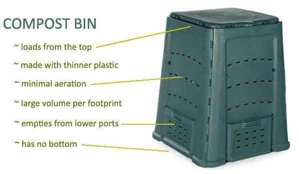 compost-bin-vs-compost-tumbler-1