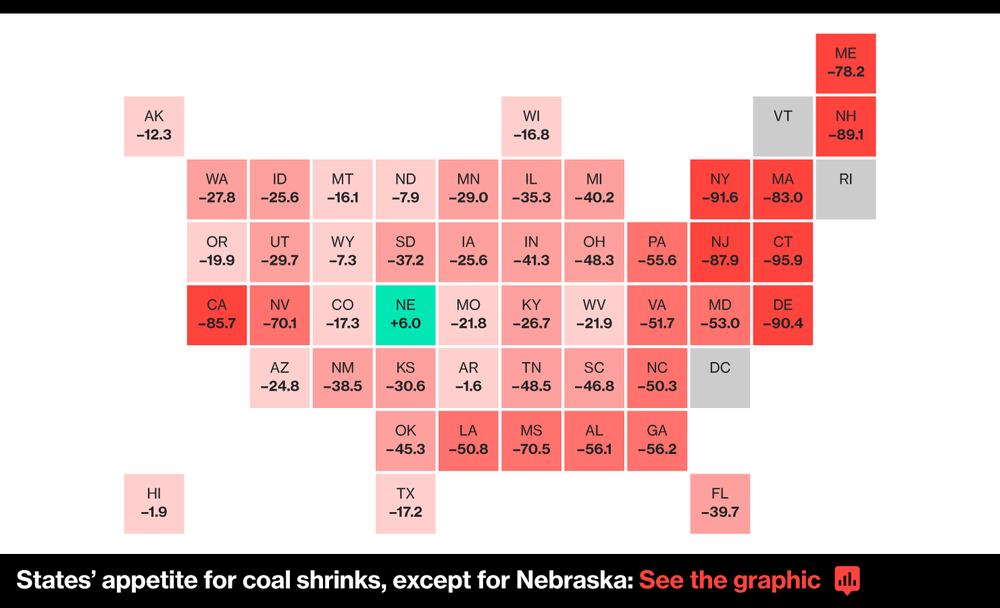 Changes in coal demand by state