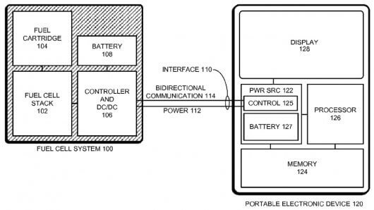 Apple Hydrogen Fuel Cell Patent