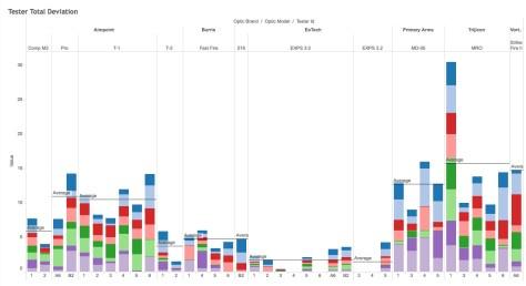 ../../Desktop/Report%20Graphics/tester%20sd%20all.jpeg