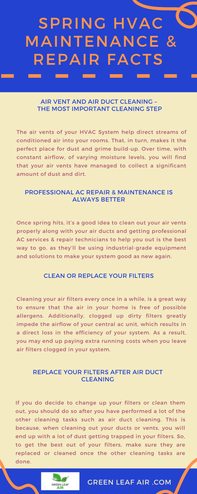 Spring HVAC Maintenance & Repair Facts