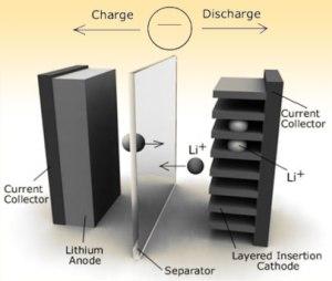 scib-battery