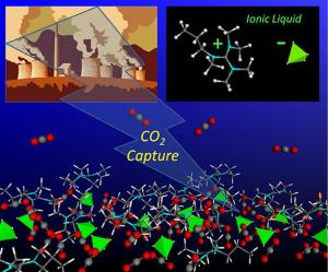 Ionic Liquid CO2 Capture