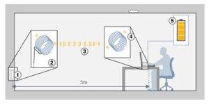 wireless-charging-chart
