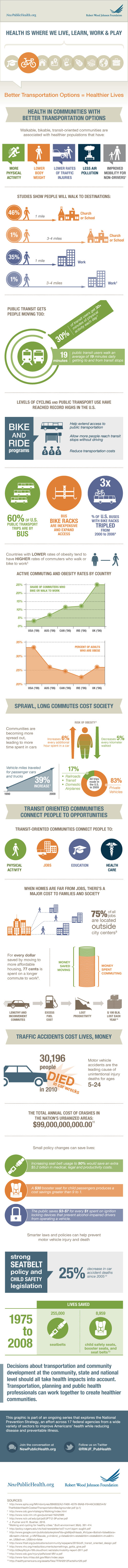 RWJF Public Transportation Health Benefits - infographic