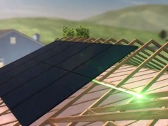 Rooftop Solar Panel Collects Energy to Charge an Electric Vehicle - Low Cost, Zero Emissions