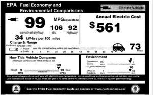 Nissan Leaf EPA Fuel Economy Label - Your Mileage May Vary