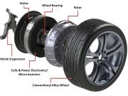 Protean Electric In-Wheel Electric Motors are More Powerful and More Efficient