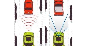 General Motors Super Cruise - a Semi-Autonomous Driving Feature