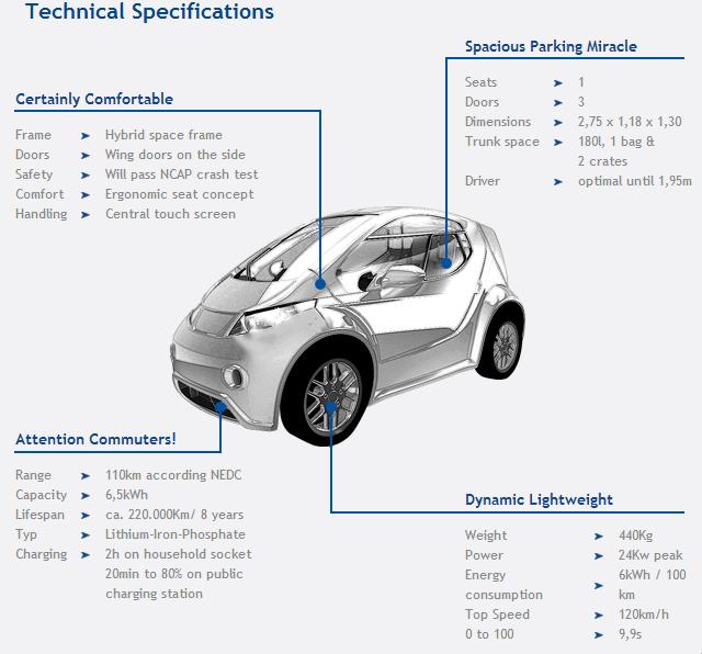 IMA Colibri Personal Electric Vehicle