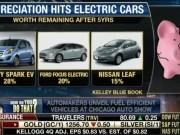 Electric Vehicles vs Fox News?
