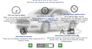 What Do You Know About Electric Vehicles?
