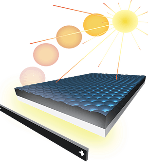 "Glint Photonics' Adaptive Solar Panel Coating Improves Efficiency by ""Tracking"" the Sun"