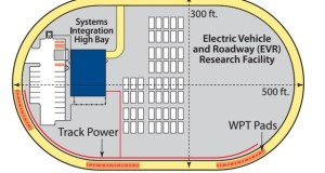 Electric Vehicle and Roadway (EVR) Research Facility and Test Track at Utah State University