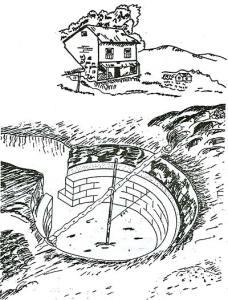 biogas plant pit