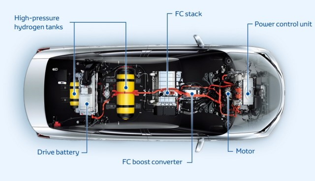 Toyota Mirai, the world's first production hydrogen fuel cell vehicle, is changing everything.