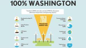 2050-united-states-renewable-energy-plan-1