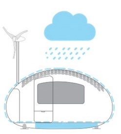 Ecocapsule utilises rain water