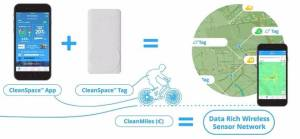 cleanspace-tag-network.jpg.662x0_q70_crop-scale