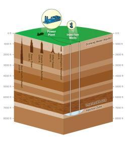 CCS Schematic