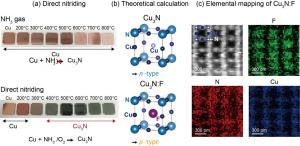 Solar Panel Can Use Copper Nitrides