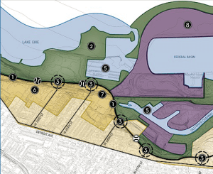 Green Ribbon Coalition Resource Guide The Waterfront District Plan 2014