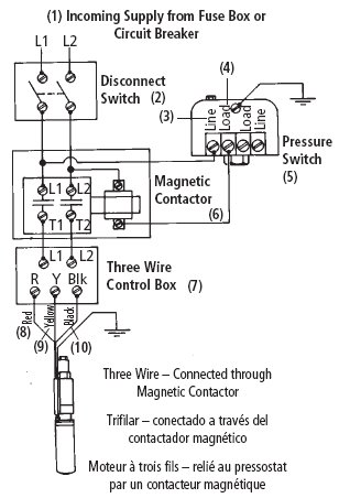 3wire_connections_magnetic_contractor water pressure switch wiring diagram efcaviation com square d well pump pressure switch wiring diagram at virtualis.co