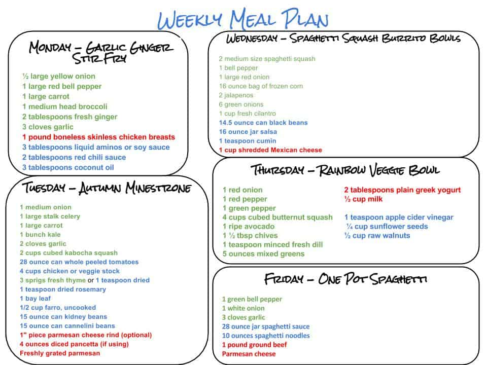 Weekly Meal Plan and Grocery List 10.3